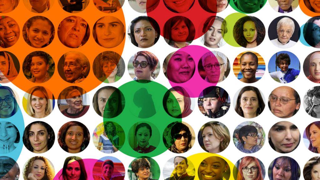 """Résultat de recherche d'images pour """"bbc 100 women 2016"""""""
