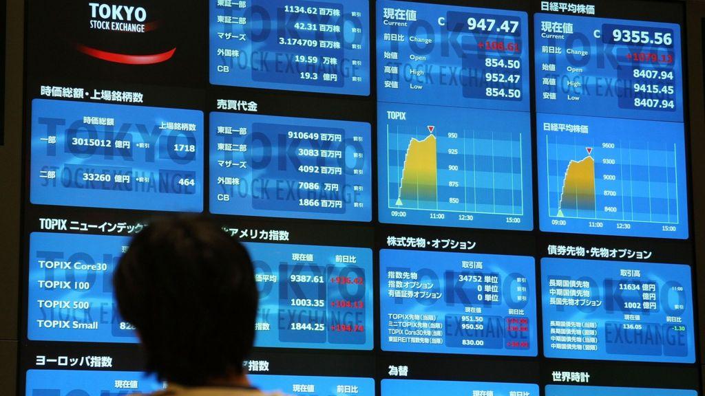 Forexpros nikkei futures