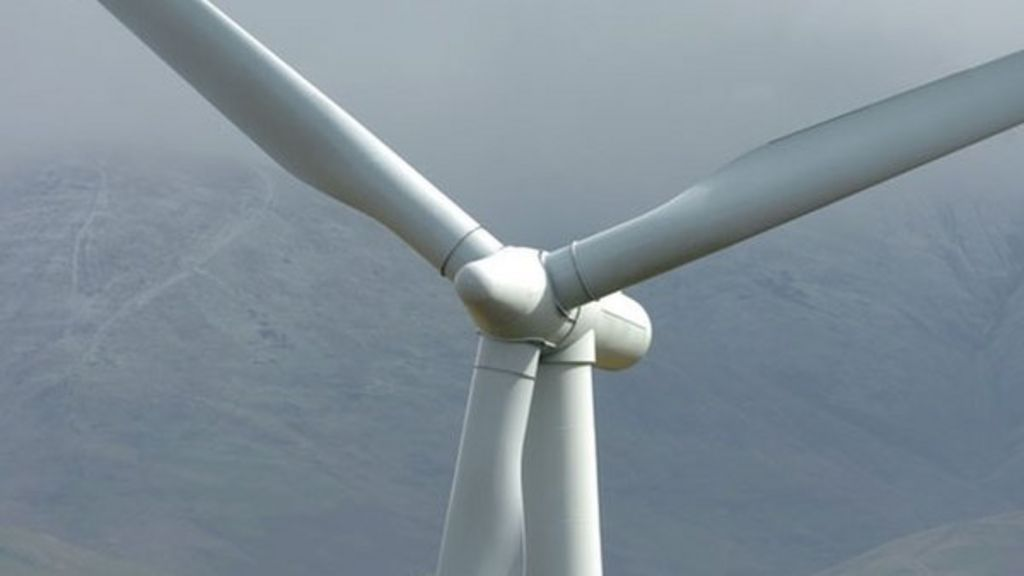 Business plan for wind turbine