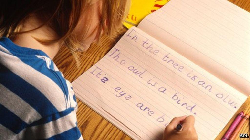 Dyslexia paper test
