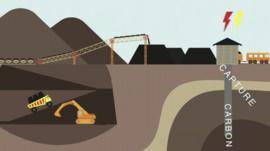 Carbon capture illustration