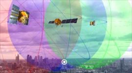 Satellites over London