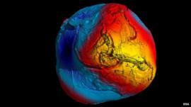 Model of Earth's gravity