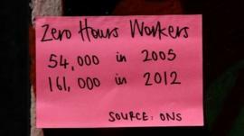 Sticker with zero hours figures