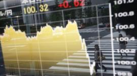 yen chart