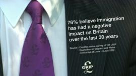 UKIP graphic