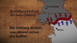 Map of Koran DMZ