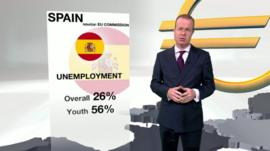 BBC reporter Joe Lynam reviews the Eurozone crisis
