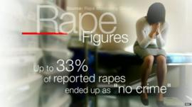 Graphic showing image of woman and text: up to 33% of reported rapes ended up as