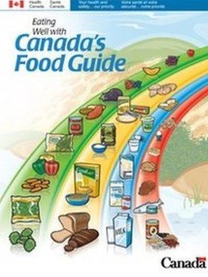 Canada's Food Guide 2007