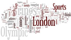 World Cloud from 17 May 2012
