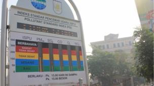 Air pollution indicator in the provincial capital of Riau, Pekanbaru, 22 June