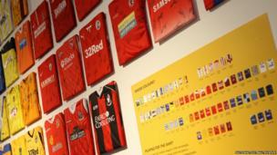 Shirts of the football league teams