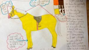 Robo-Horse