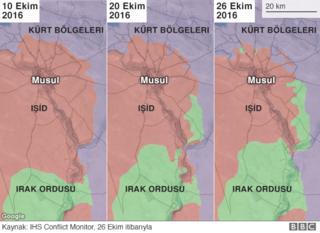 ırak kürdistan bölge haritası