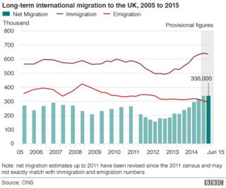 a comparison between the new immigration from previous immigration in the us Us immigration news  vs us national: what is the difference  general information and self-help services regarding immigration to the united states this.