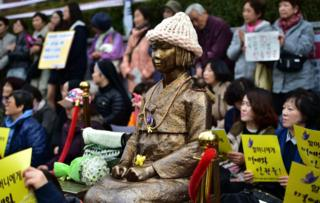 Protestors sit next to a statue (C) of a South Korean teenage girl in traditional costume called the 'peace monument' for former 'comfort women' who served as sex slaves for Japanese soldiers during World War Two, during a weekly anti-Japanese demonstration near the Japanese embassy in Seoul on 11 November 2015.