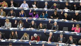 Voting in the European Union