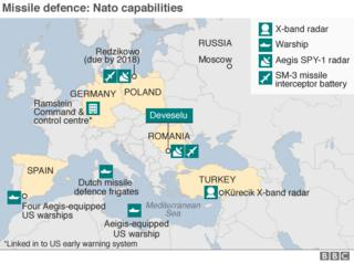 Protecting Europe from ballistic missiles | Planet Genius