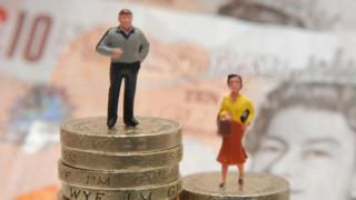 A model man and woman standing on unequal stacks of coins