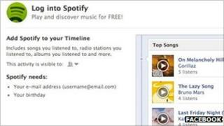 Spotify on Facebook