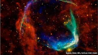 Supernova RCW 86 remnant