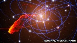 Simulation of cloud path around black hole (ESO/MPE/Marc Schartmann)
