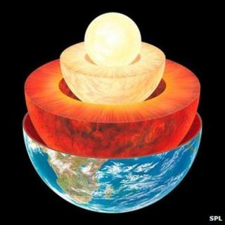 Artist's conception of Earth's layers