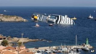 Giglio Port