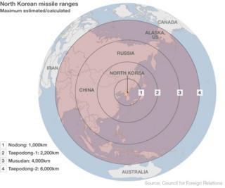 North Korea missile ranges map