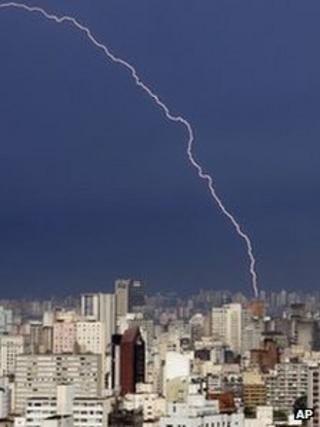 Sao Paulo skyline
