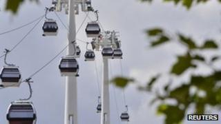 Thames cable car
