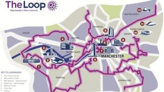 The Loop map