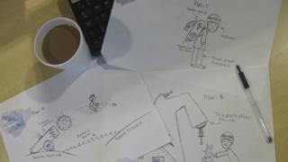 Skethces