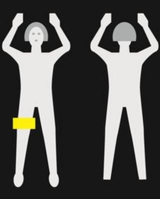 Body scanner image
