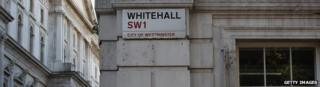 Picture of a Whitehall road sign