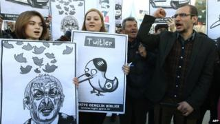 Pro-Twitter users hold protest in Ankara (21 March 2014)