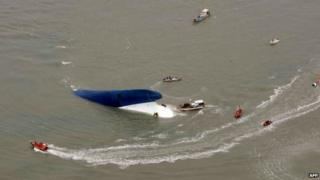 The sunken Sewol ferry