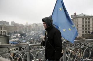 Man walks in Kiev with EU flag (1 March)