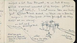 Sketch illustrating Sassoon's account of his solo attack on a German trench