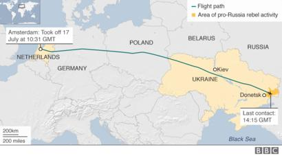 MH17 route