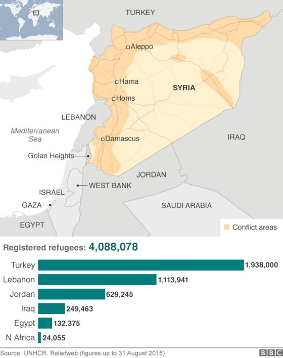 Syria The story of the conflict BBC News – Map of Arab Spring Countries