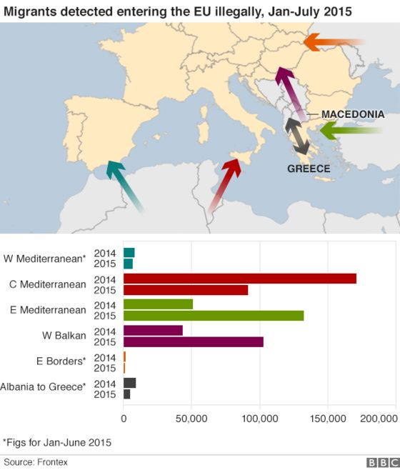 Which big cities in the EU have experienced big inward migration?