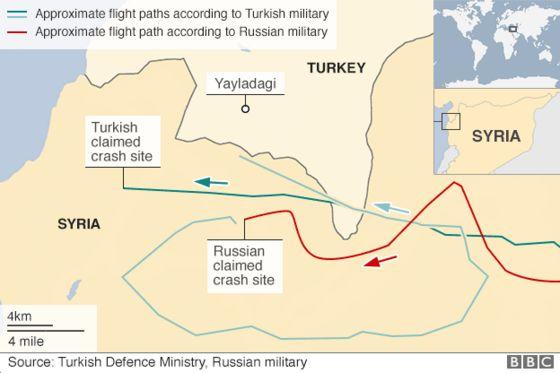 bbc根据土耳其和俄罗斯双方数据绘制的战场地图