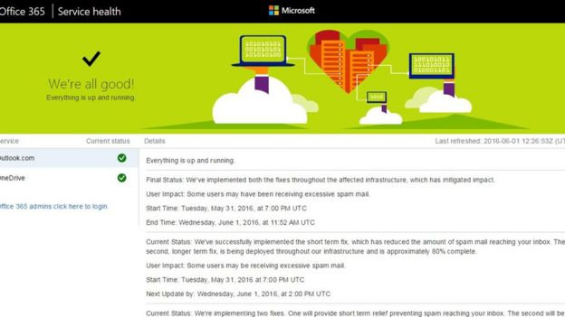 Outlook and Hotmail flooded by spam ilicomm Technology Solutions