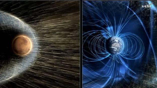 Ilustración que muestra cómo sería el campo magnético artificial que podría proteger a Marte