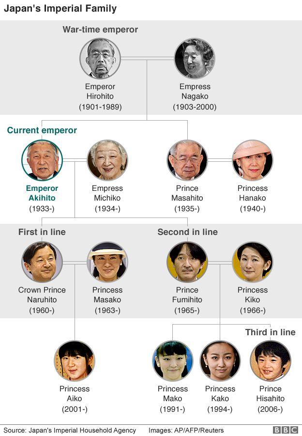【皇室】新元号は改元の半年以上前に発表する方針。政府★2 [無断転載禁止]©2ch.net YouTube動画>6本 ->画像>71枚