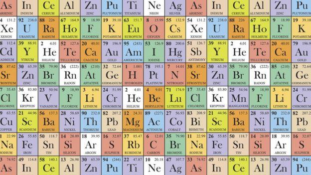 Tabela periódica tradicional