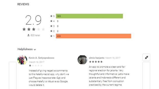 Laporan pengunduhan aplikasi Tamasya Al Maidah di Googel Play Store