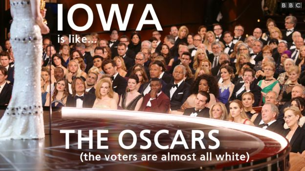Iowa is like the Oscars - the voters are almost all white